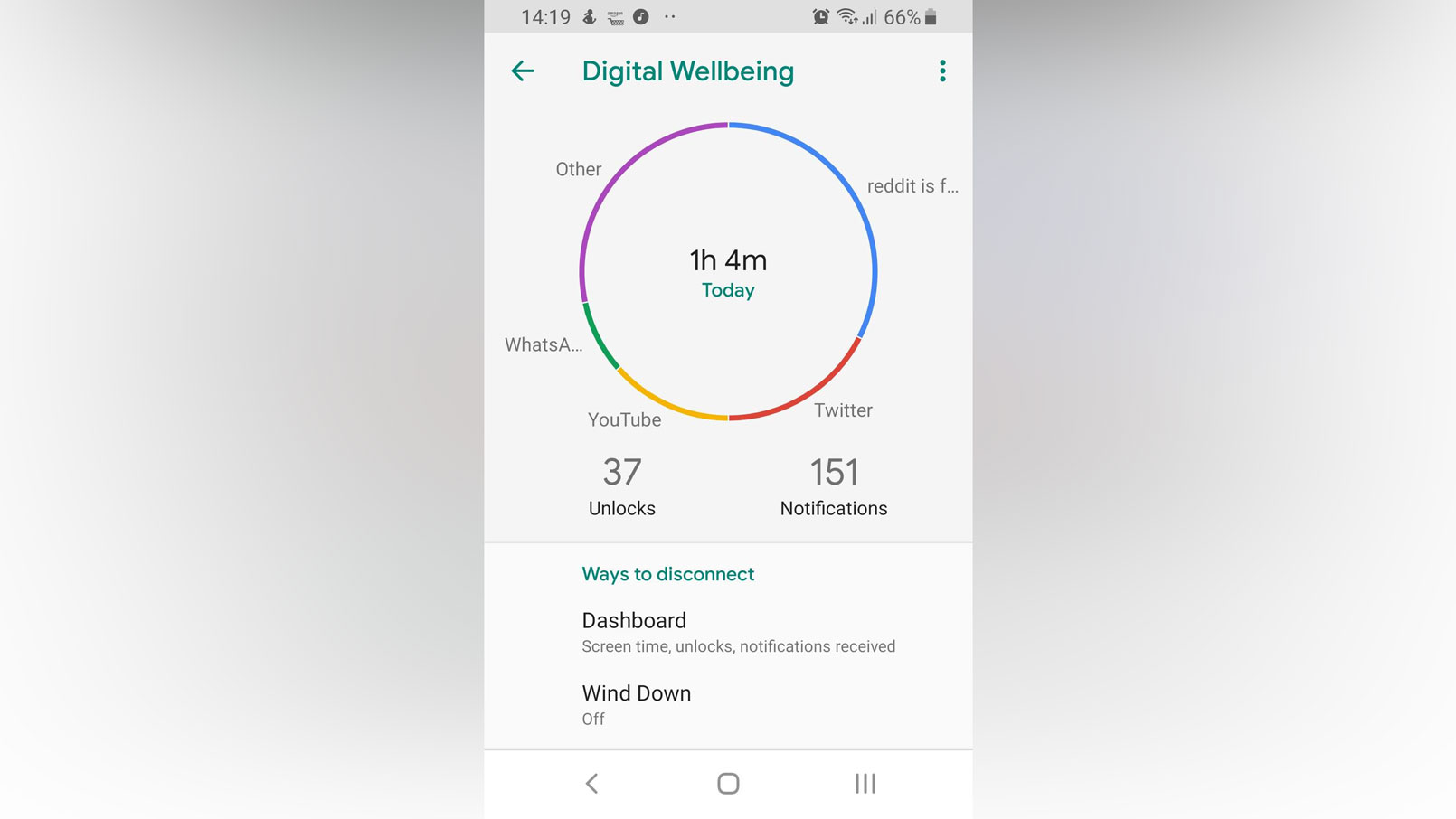 Android Pie 6