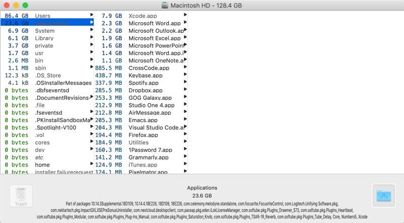 Analizar Disk Space Mac Omnidisksweeper