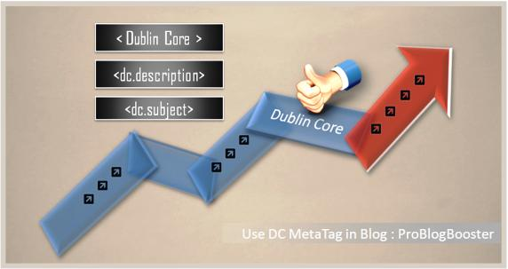 DC Dublin Core Elements (Metaetiquetas) Aumenta el PageRank